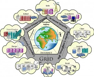 Cloud_Grid_Computing_adarsh