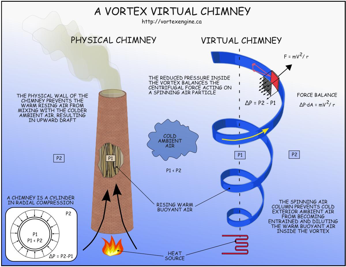ave-chimney