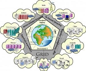 cloud_grid_computing