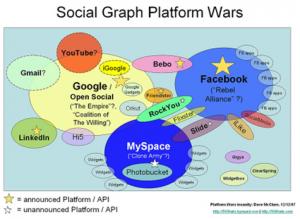 platformwars